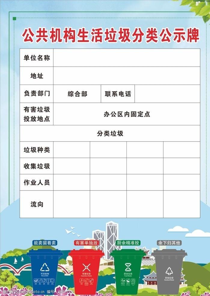公共机构生活垃圾分类公示牌图片