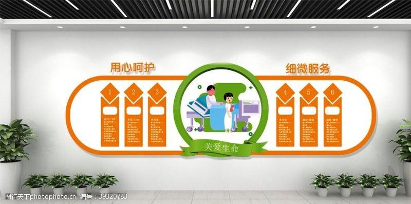 儿童医院医院科室楼层介绍文化墙图片
