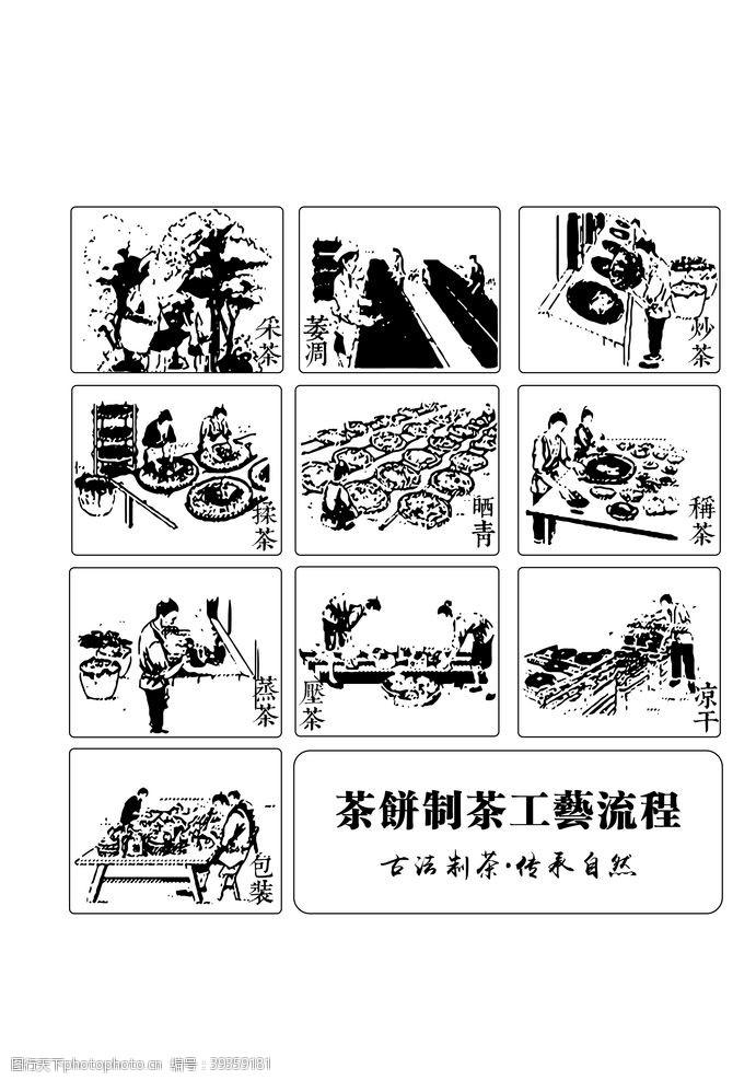 茶业制茶图茶饼制茶工艺流程图片