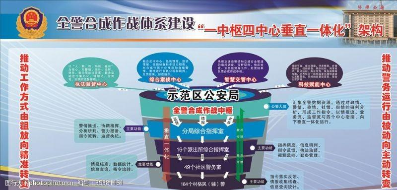 蓝色背景全警合成作战体系建设架构图图片