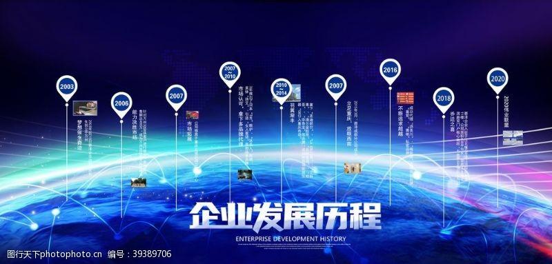 企业文化墙企业发展历程图片