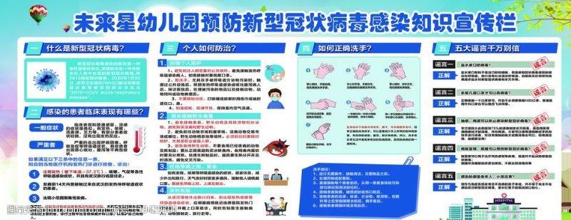 新型冠状病毒防控指南宣传版面图片