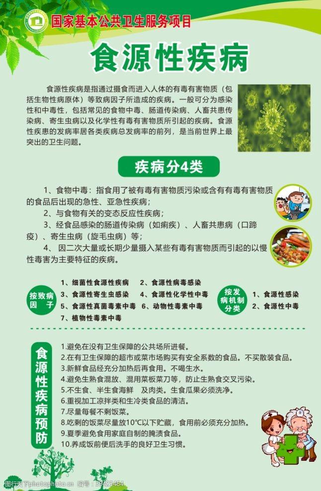 食源性疾病宣传海报图片