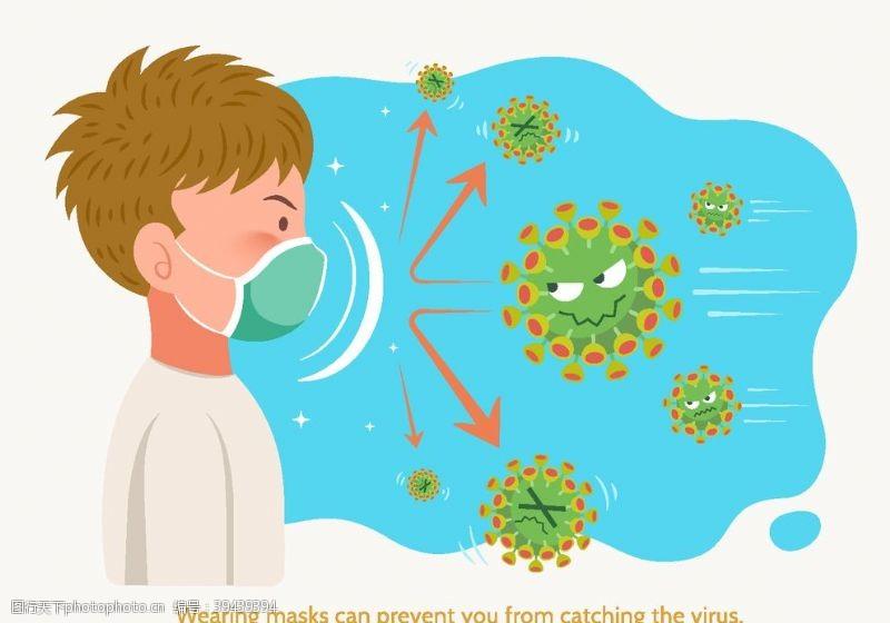 冠状病毒戴口罩防疫插画图片