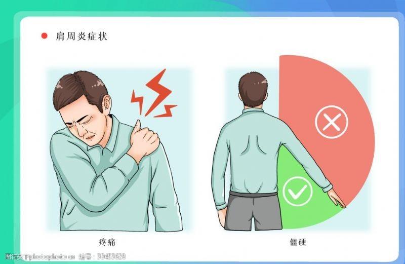 肩周炎常规治疗背景海报素材图片