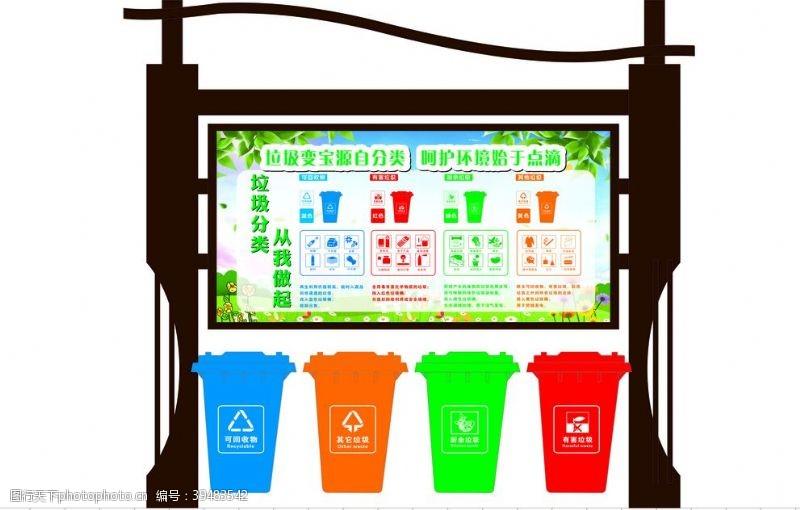 展板造型垃圾分类报栏图片
