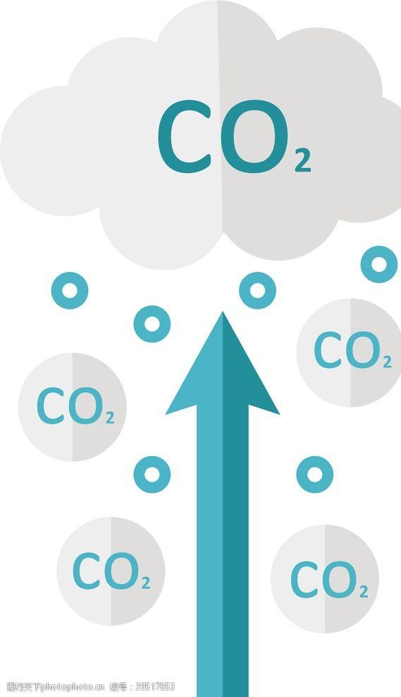 发电二氧化碳图片