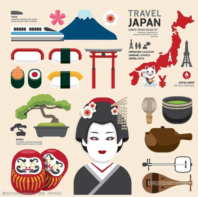 日本旅游日本文化元素图片