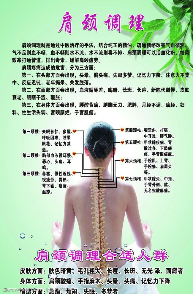 spa养生馆肩颈调理展板海报图片