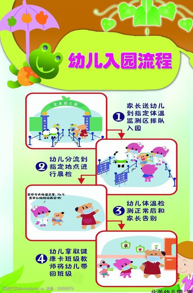 学校展板海报幼儿入园流程图片