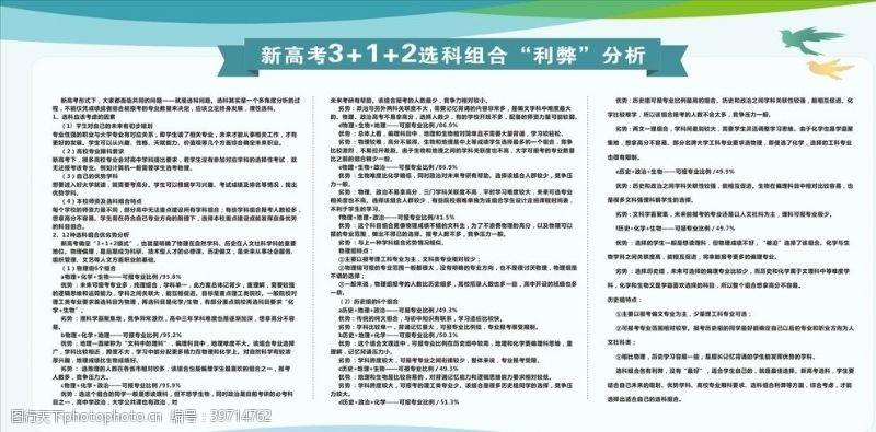 卫生角新高考312选科组合图片
