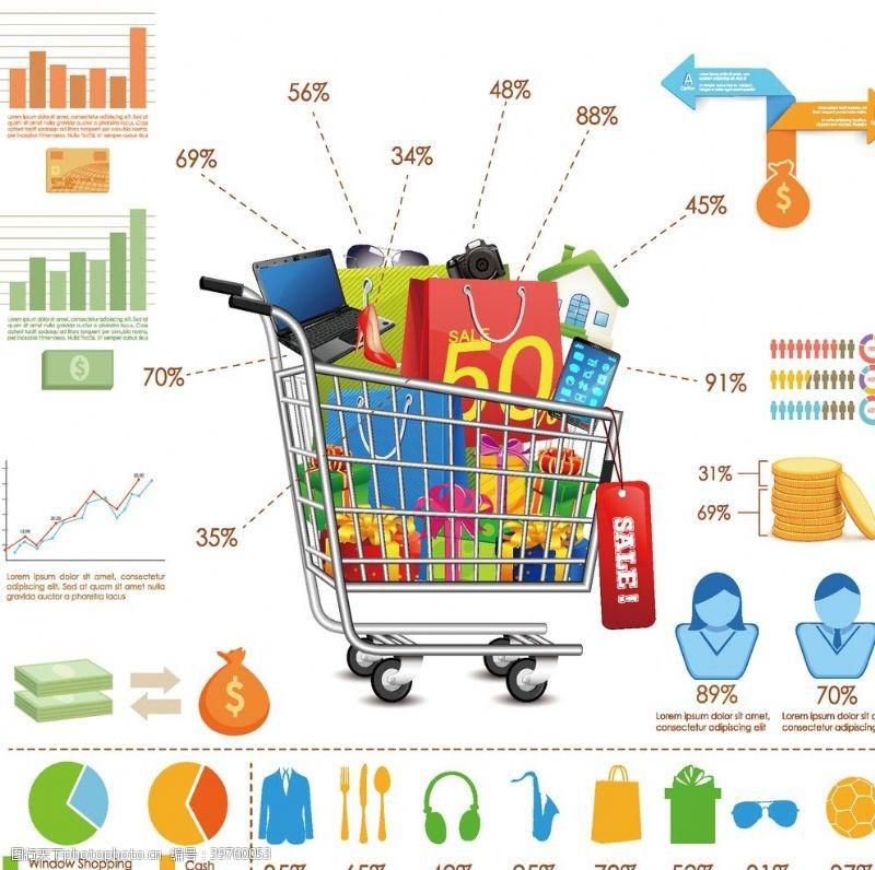 数据统计设计购物数据表示图图片