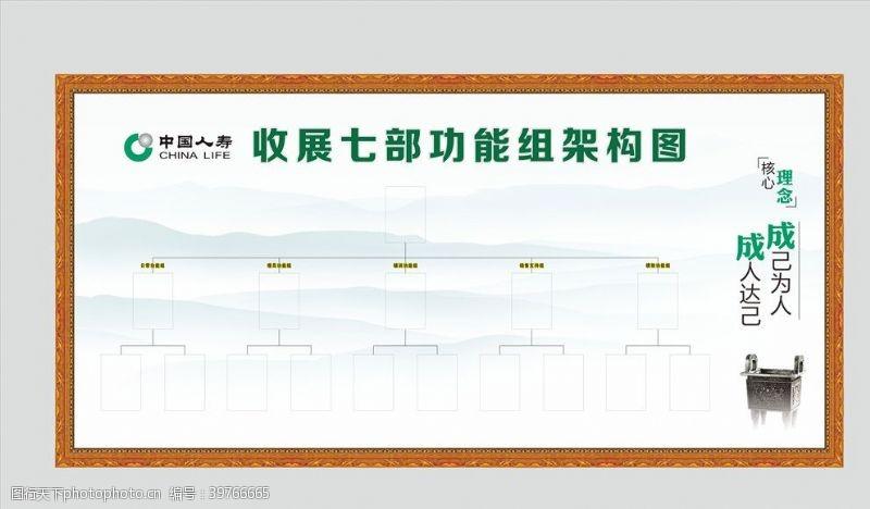 中国人寿人员公示栏图片