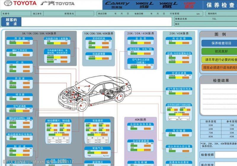 广汽丰田保养检查表图片