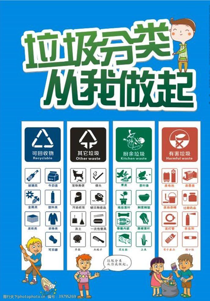 创卫垃圾分类图片