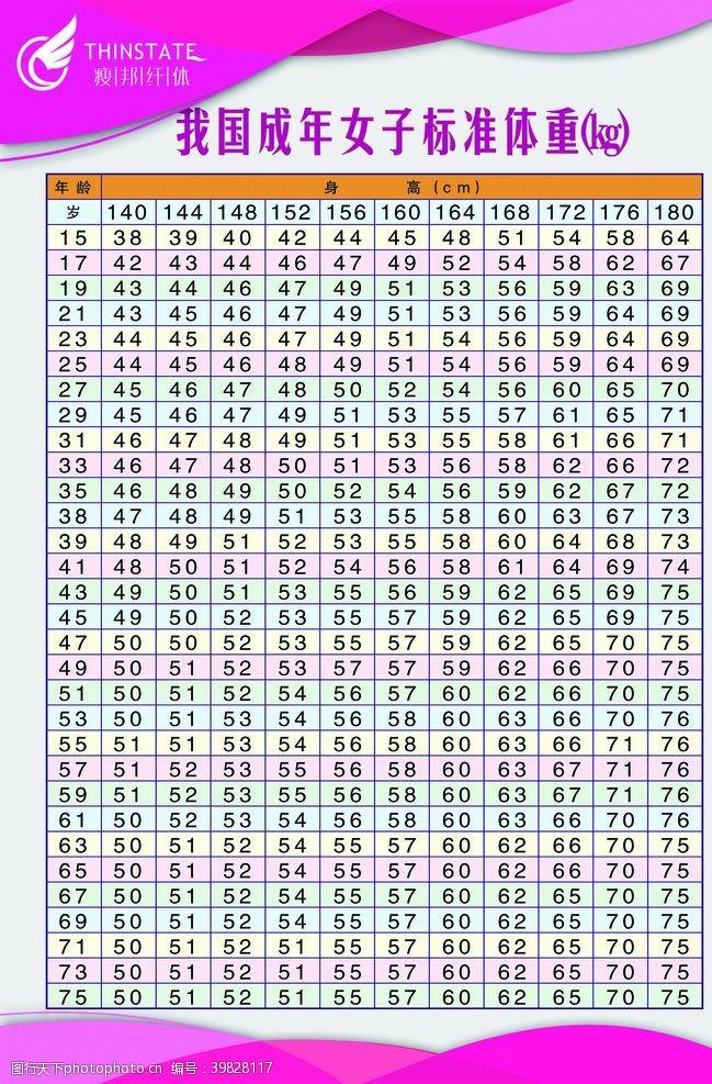 瘦身纤体瘦邦纤体国际女子标准体重表图片