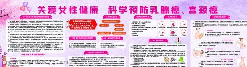 关爱女性健康科学预防宫颈癌图片