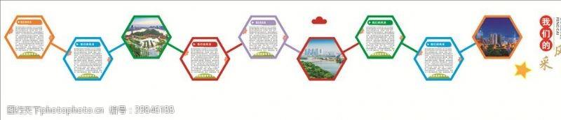 企业形象展板文化墙图片