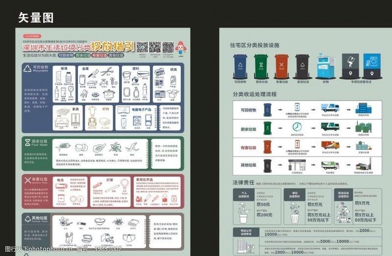 深圳市垃圾分类图片