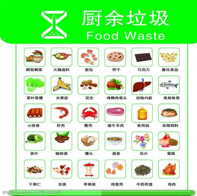分类厨余垃圾图片