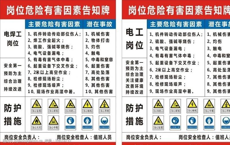 电工岗位危险有害因素告知牌图片