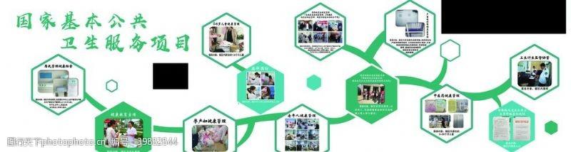 展板国家公共卫生服务十二大类形象墙图片