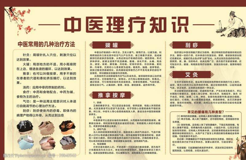针灸健康教育宣传栏图片