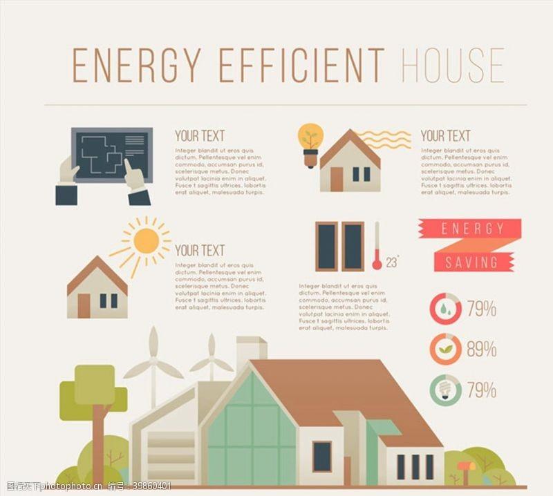 温度节能住宅信息图图片