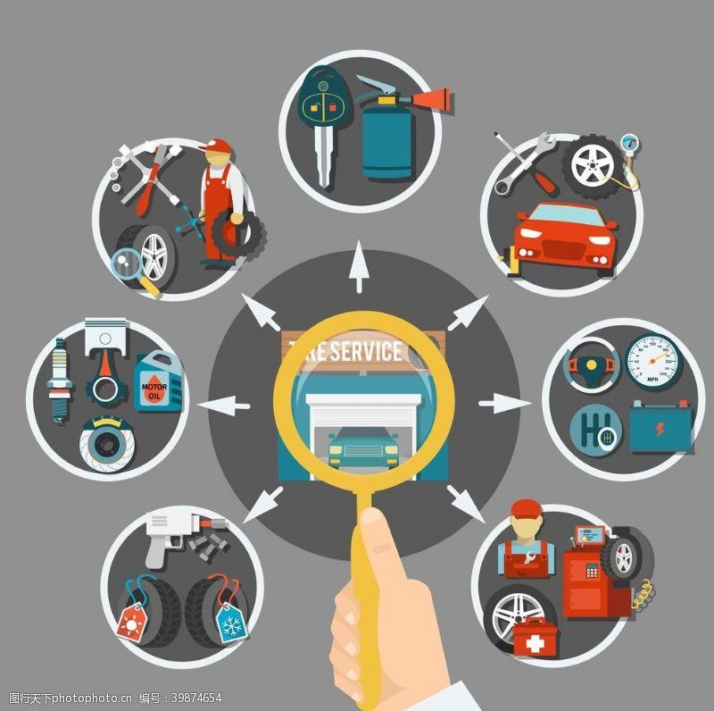 汽车保养汽车维修图片