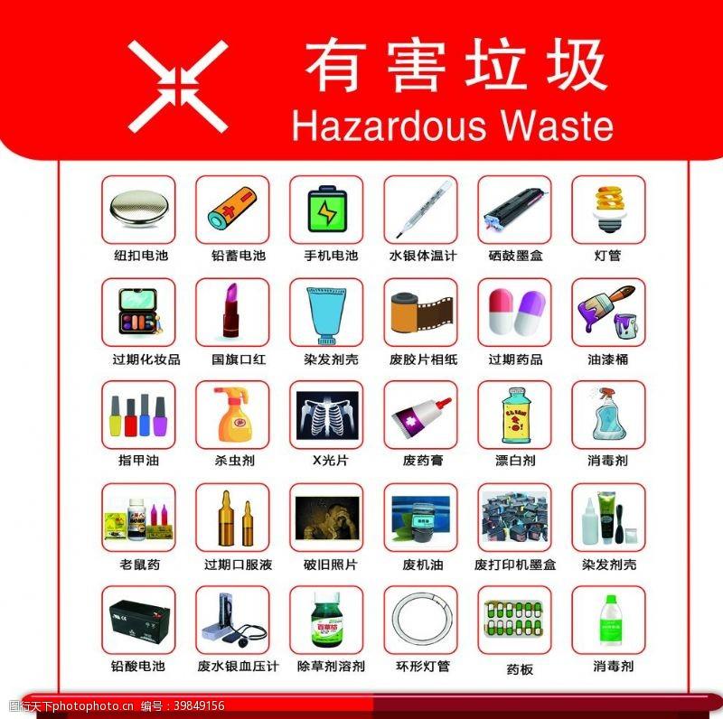 分类有害垃圾图片