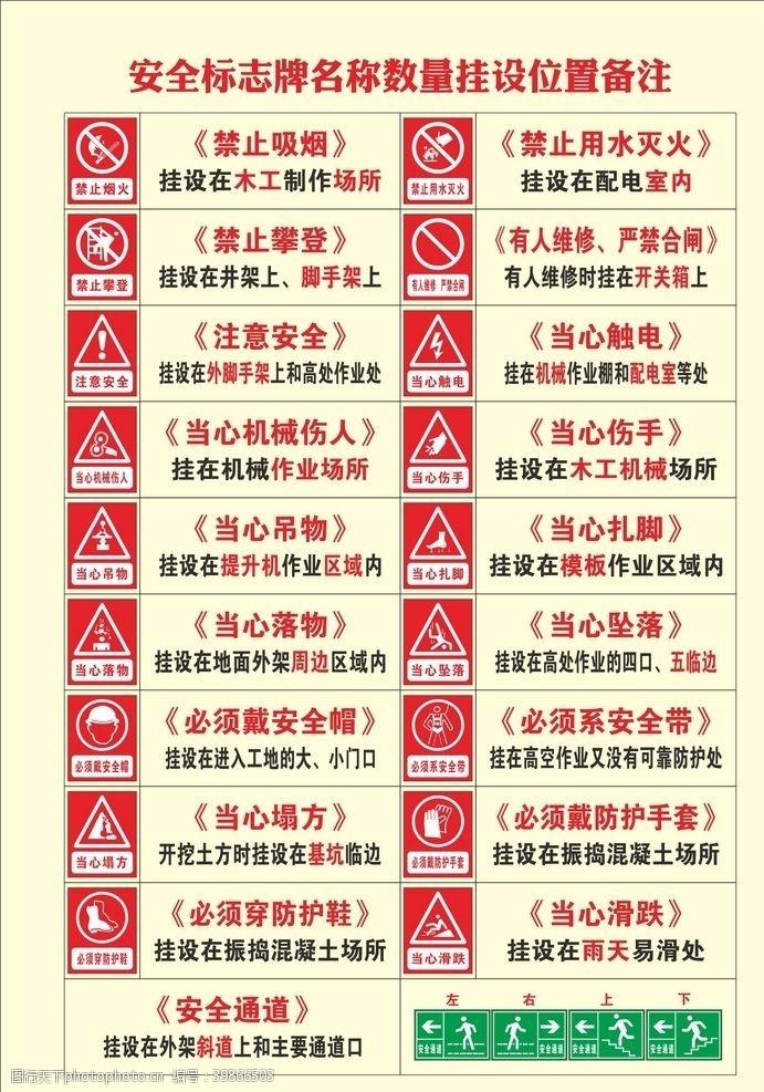 建筑海报警示牌图片