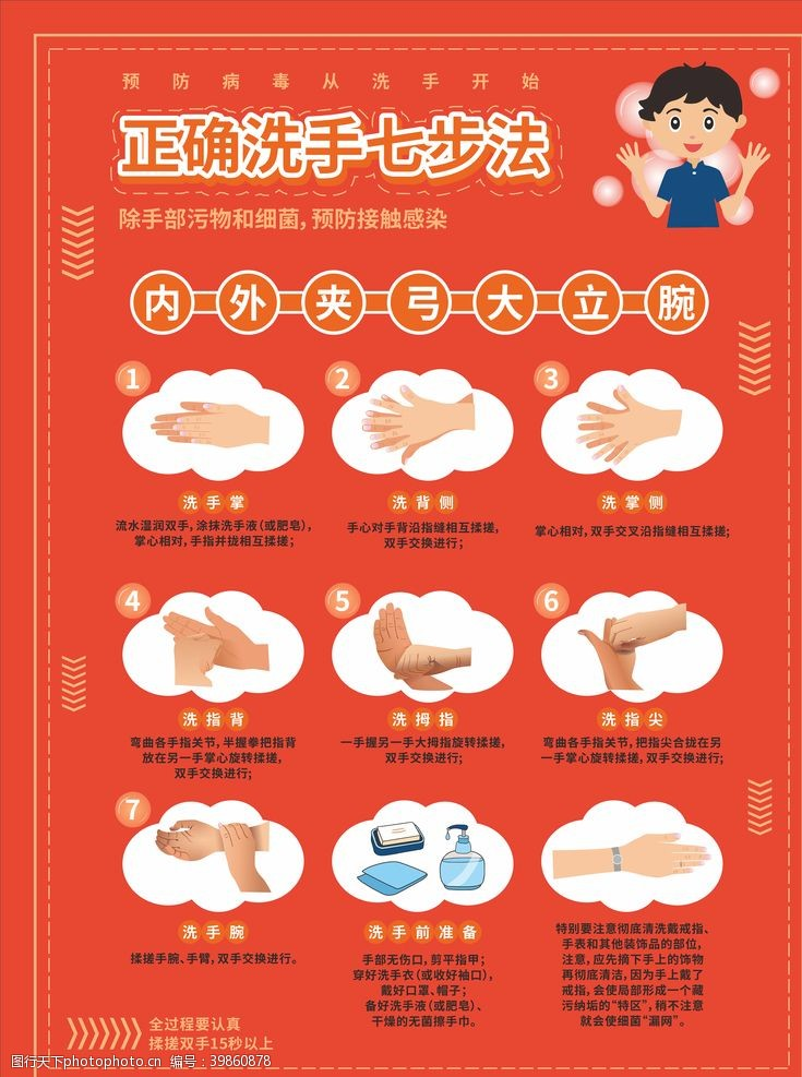 cdr疫情洗手七步法图片