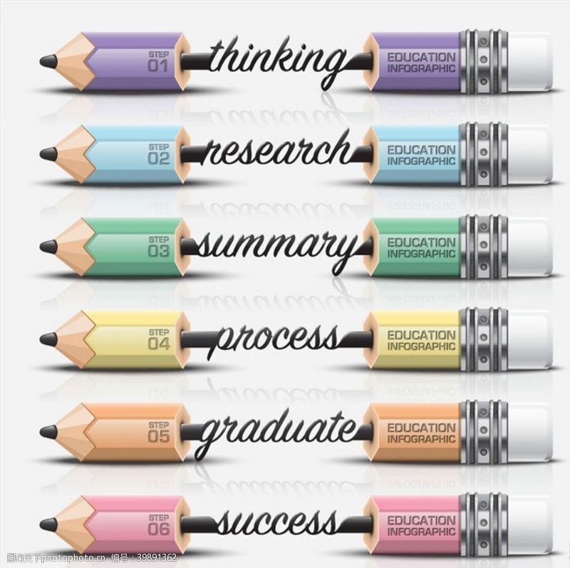 思考铅笔教育信息图图片