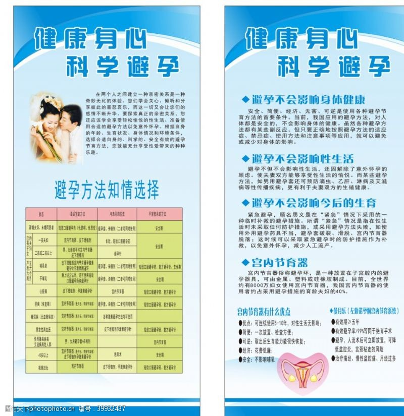 医院折页避孕宣传展架图片