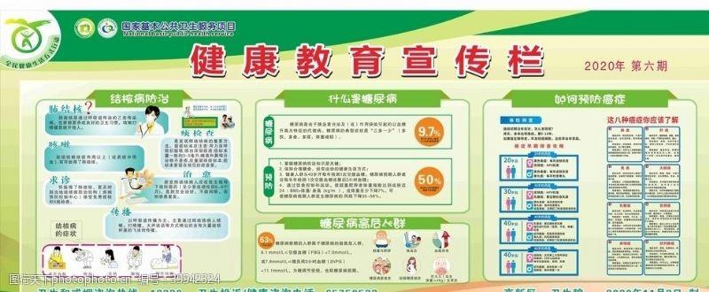 糖尿病预防健康教育宣传栏图片