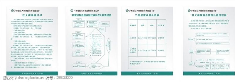 表1狂犬病制度牌广东预防接种图片