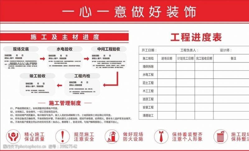 表1施工流程图片
