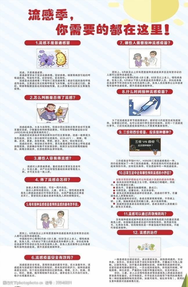 社区折页预防流感海报图片