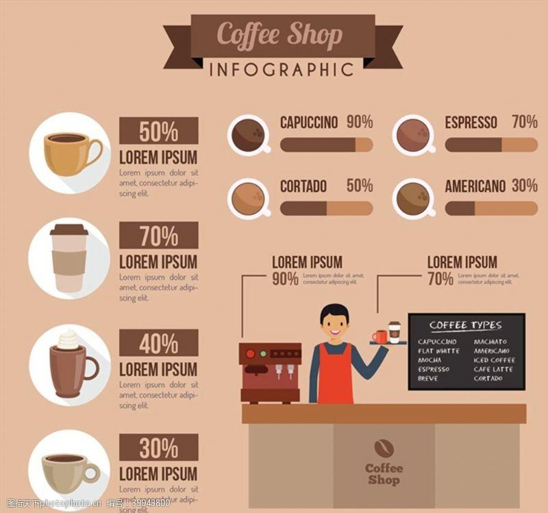 丝带咖啡店商务信息图图片