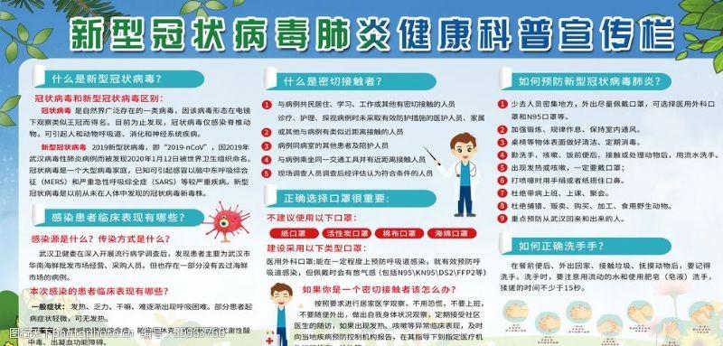 新型冠状病毒肺炎健康科普宣传栏图片