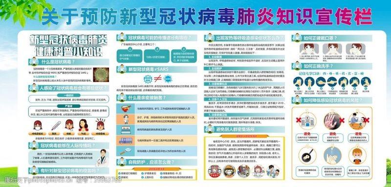 预防新型冠状病毒肺炎知识宣传栏图片
