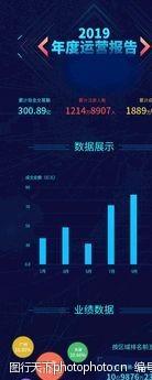 产品介绍数据报告H5长图图片
