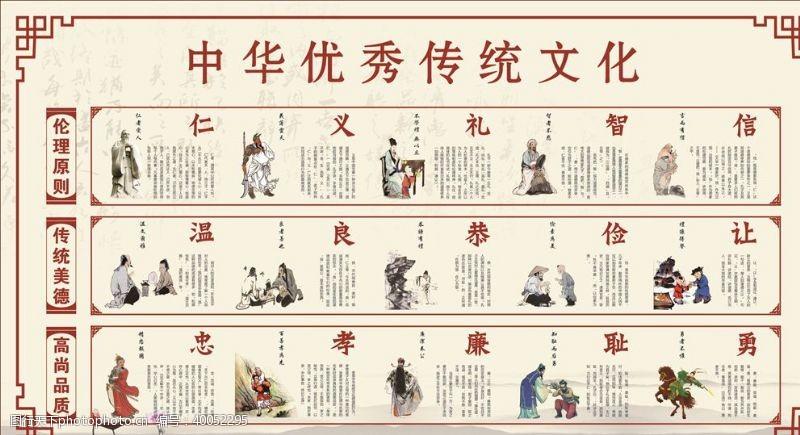 忠孝廉耻勇中华优秀传统文化图片