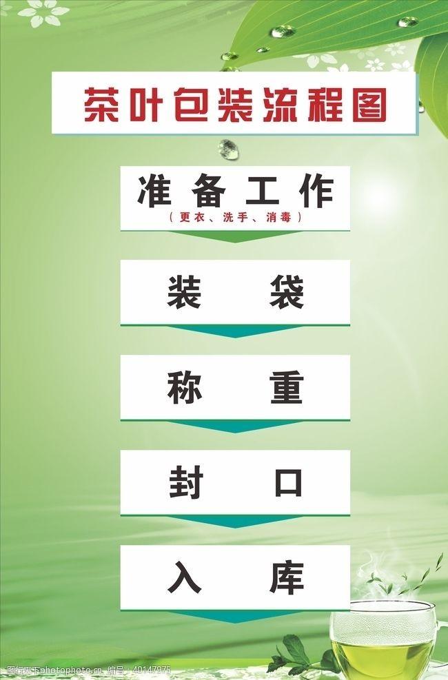 制茶茶叶制作流程茶文化图片