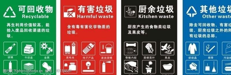 垃圾分类标志图图片