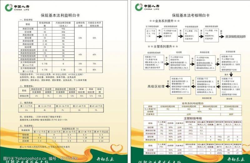 中国人寿人寿传单图片