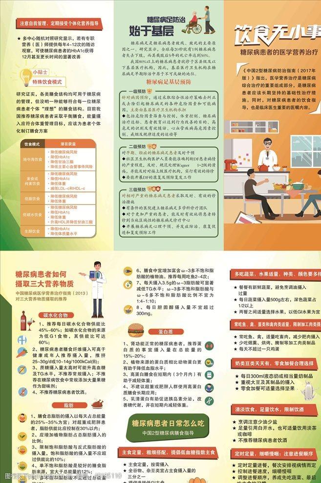 宣传页设计糖尿病患者的医学营养治疗图片