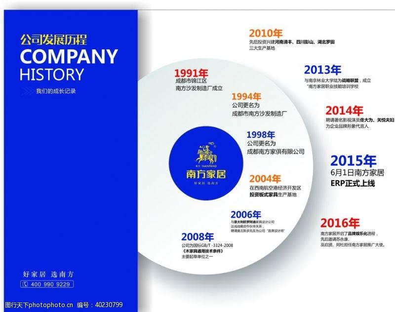 企业宣传栏发展历程图片