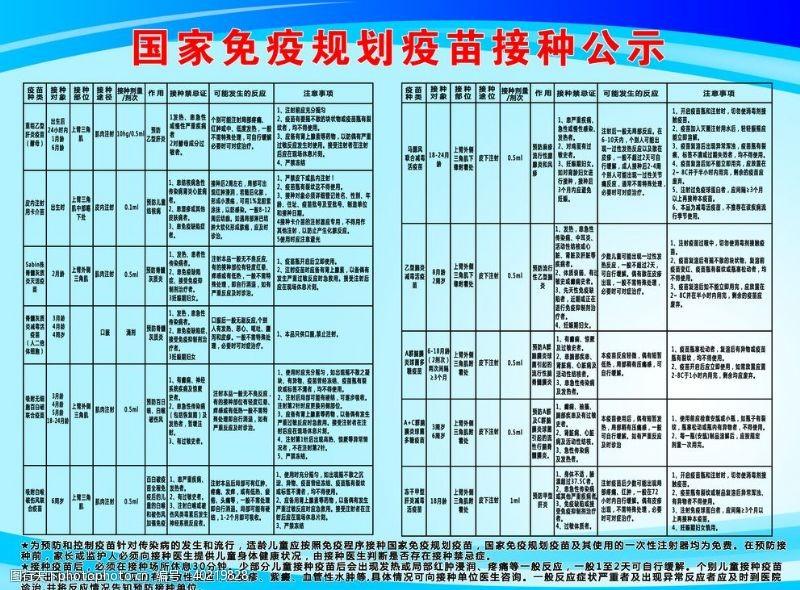 程序国家免疫规划疫苗公示图片