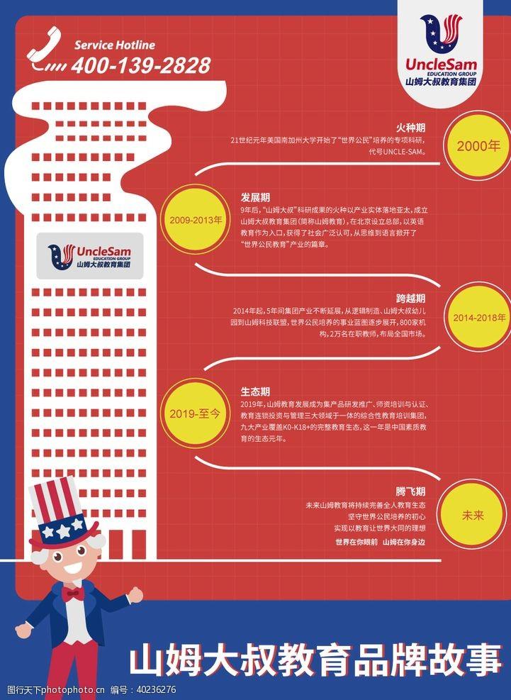 幼儿园集团品牌故事单页图片